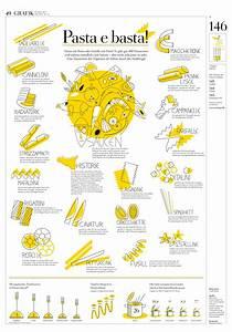 Pasta E Basta : infografik pasta e basta essen trinken ~ A.2002-acura-tl-radio.info Haus und Dekorationen