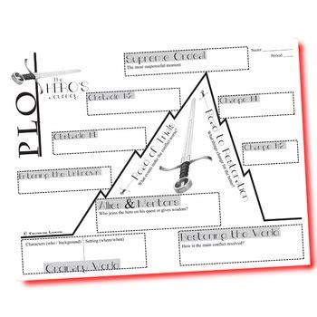 Plot Graphic Organizer Plot Diagram Plot Character