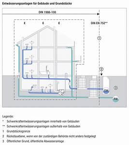Abflussrohr Entlüftung Nachträglich : hebeanlagen richtig planen und einbauen ikz ~ Orissabook.com Haus und Dekorationen