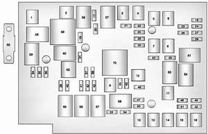 Chevrolet Equinox Mk2  2010 - 2015  - Fuse Box Diagram