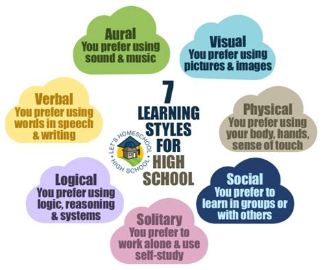 learning styles  high school