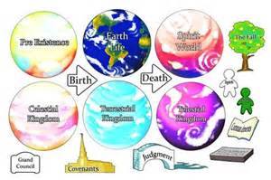 LDS Plan of Salvation Printable