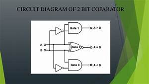 2 Bit Comparator  Digital Electronics