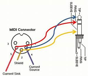What If We Used Stereo Minijack Cables For Midi