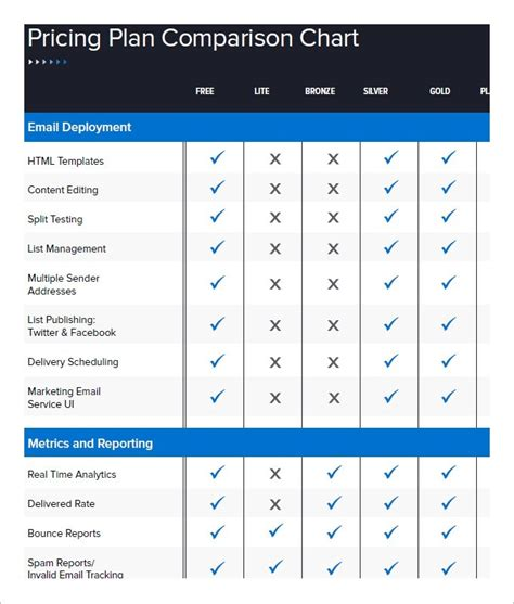 Comparison Table Template Html by Comparison Chart Template Icebergcoworking