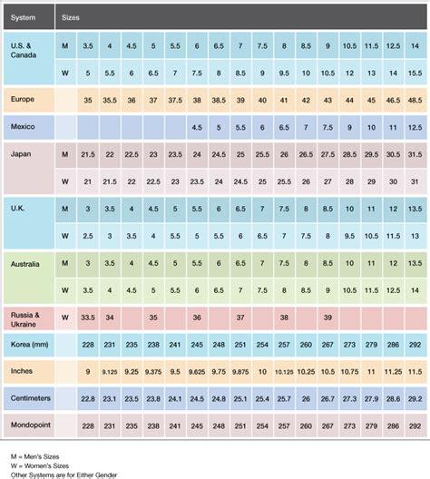 European Shoe Size Chart Womens