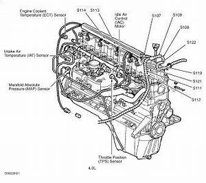 best jeep 40 liter engine diagram jeep jeep jeep 4x4 With 4 0 liter jeep engine diagrams