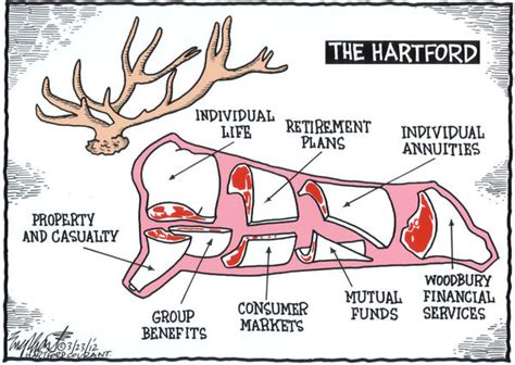 The Hartford Breaks Up  Tribunedigitalthecourant. Automated Appointment Reminder System. Where To Go For Mortgage Pre Approval. Where To Get Free Credit Report. Travel Domains For Sale Storage In Cincinnati. Culinary Institute In New York. Virtual Fly Lab Answers Templeton Income Fund. Chicago Theological Seminary. Cheap Child Support Lawyers Php Developer Cv