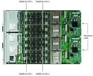 Cisco UCSB Series Servers