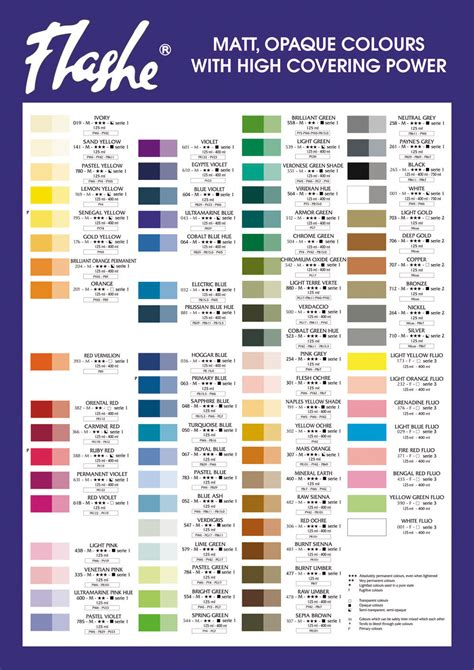 fluorescent l color chart fluorescent paint colors chart gallery diagram writing