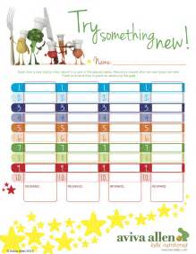 healthy charts for nutrition toronto