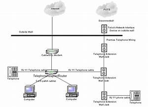 voice over ip With pbx wiring diagram