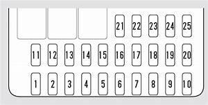 2003 Honda Civic Fuse Panel Diagram