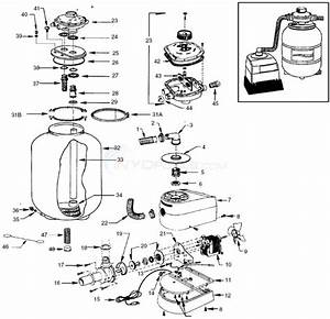 Muskin Sand Filter System - Model Fs643 Parts