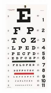 1 Chf To Eur Chart Snellen Pocket Eye Chart Wall 22 X 11