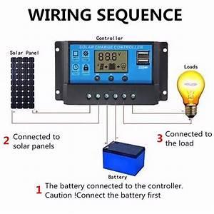 10  20  30a Usb Solar Panel Battery Regulator Charge