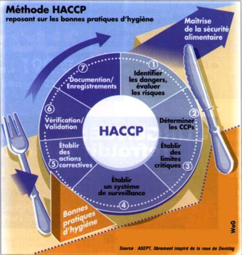 normes haccp cuisine haccp cuisine ziloo fr