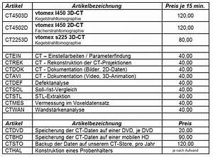 Gabionen Kosten Pro Meter : preise ~ Articles-book.com Haus und Dekorationen