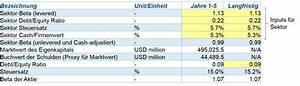 Steuersatz Berechnen Formel : beta wie wir die kennzahl richtig absch tzen diy investor ~ Themetempest.com Abrechnung