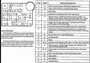 Fuse Box Diagram For 2002 Mercury Mountaineer