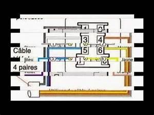 Schema Cablage Rj45 Ethernet : schema branchement prise telephone adsl youtube ~ Melissatoandfro.com Idées de Décoration