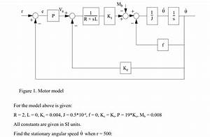 Modeling - How Would I Solve This Block Model Diagram Of A Dc Motor