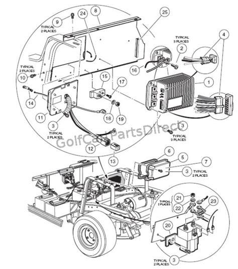 Board Computer Golfcartpartsdirect