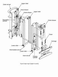 Wiring Diagram Hydraulic Clark Forklift Manuals Epc