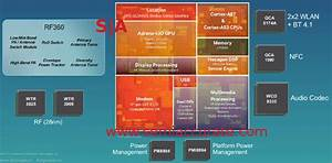 Qualcomm Announces Two New Socs  The Snapdragon 810 And