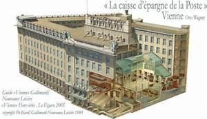 L Art De La Caisse : la caisse d 39 pargne de vienne otto wagner l 39 art de ~ Carolinahurricanesstore.com Idées de Décoration