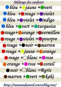 Melange des couleurs pour la peinture for Commenter obtenir les couleurs en peinture