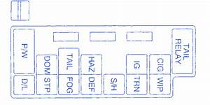 Chevy Tracker 2003 Dash Fuse Box  Block Circuit Breaker Diagram