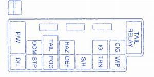 Chevy Tracker 2003 Dash Fuse Box  Block Circuit Breaker Diagram  U00bb Carfusebox