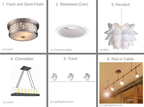 types of lighting acquiring the most effective of lighting fixtures