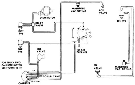 Need Diagram For The Firing Order Chevy