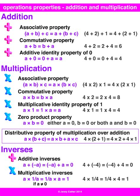 Operations  A Maths Dictionary For Kids Quick Reference By Jenny Eather