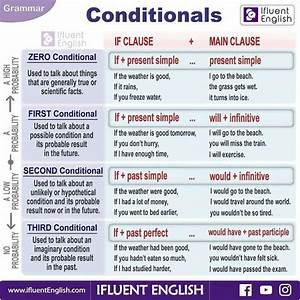Click, On, If, Conditional, Sentences