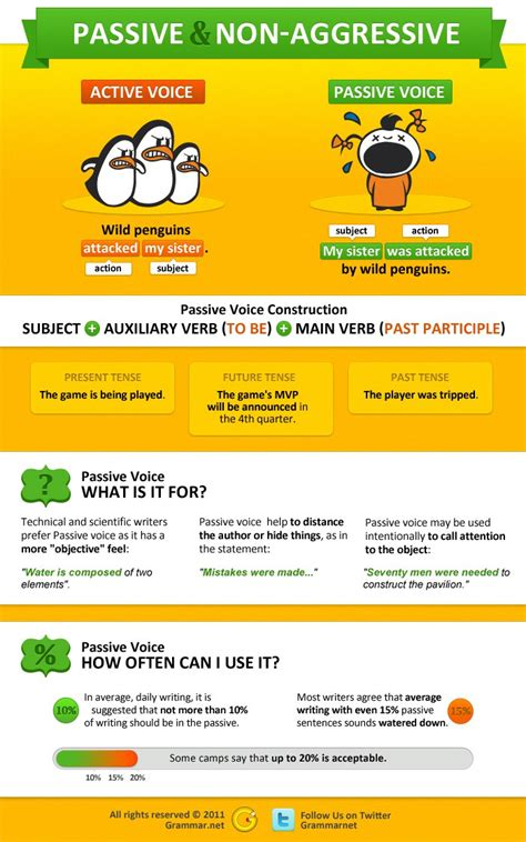 Passive Voice ›› Examples Of Passive Voice ›› Passive Sentences ›› Passive Voice Definition