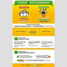 How To Use The Passive Voice With Helpful Examples