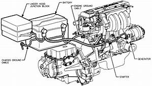 We Just Taklked Where Is The Stqarter Motor On A 2001