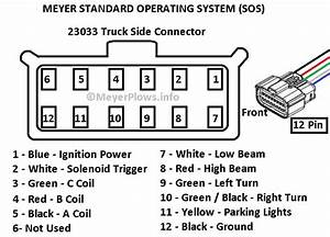Wiring Manual Pdf  17 Pin Wiring Diagram Meyer