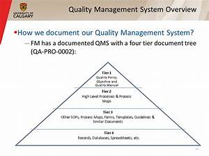 quality management system ppt video online download With document management system overview