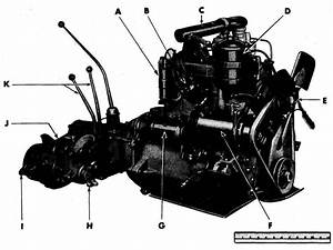 Willys Jeep  Mb  Engine Index