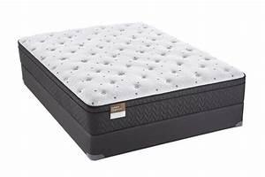 beauvior plush euro top mattress full size on sale With best plush king size mattress