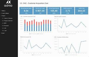 Financial Dashboard Examples 14 Excel Dashboard Template Download Excel Templates