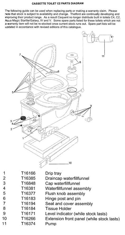 Thetford Toilet Diagram