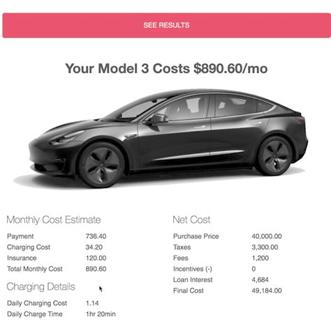 View Tesla 3 Price Change Images