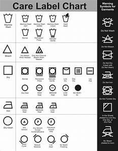 dry cleaning symbols what do they mean bibbentuckers With care label symbols