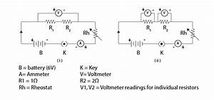 Determination Of The Equivalent Resistance Of Two