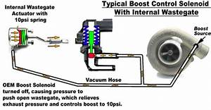 Some Simple Turbo Clarification